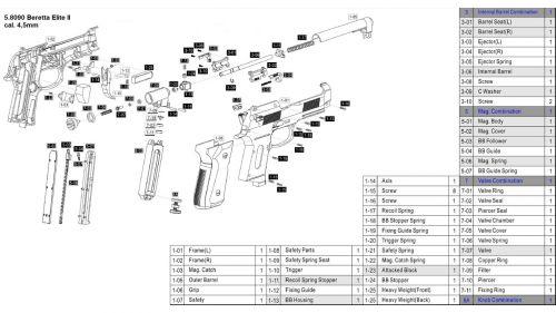 umarex parts diagram