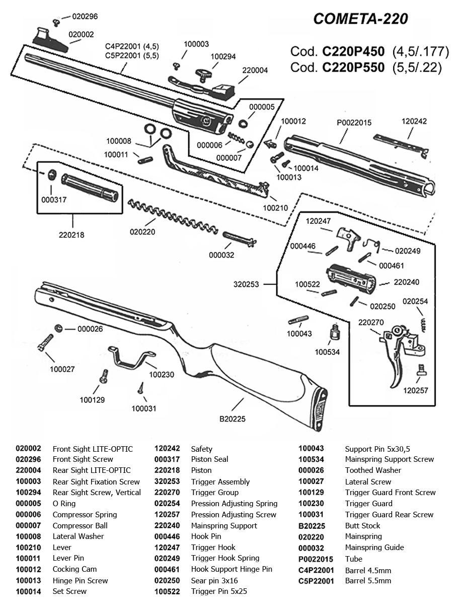 Cometa 220 Spare Parts