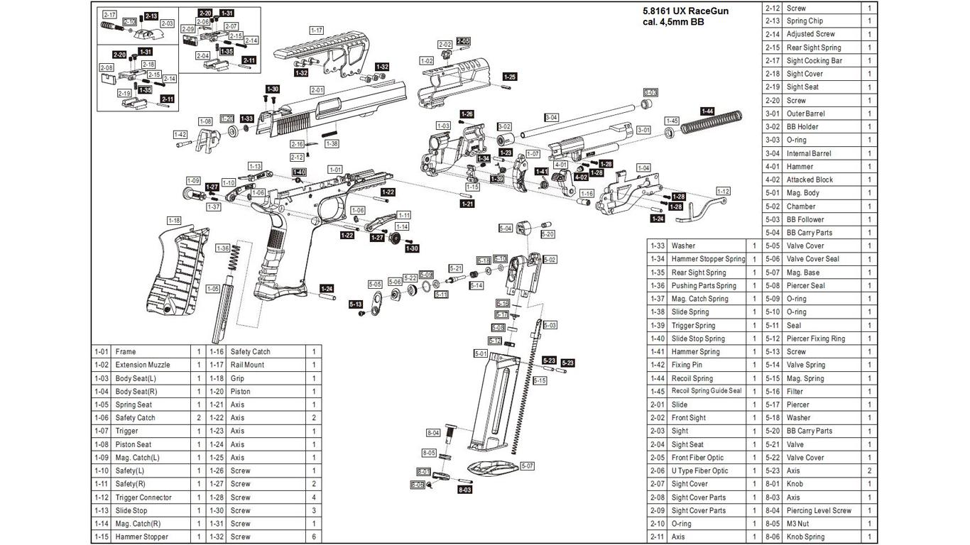 UX Race Gun Kit Spare Parts