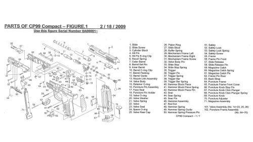 spare parts \u0026 diagrams Walther PPK Walther P99 Diagram #21