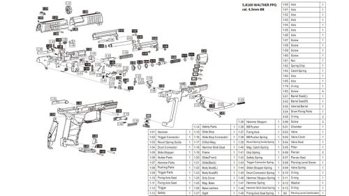 Walther P99 Diagram | Repair Manual on
